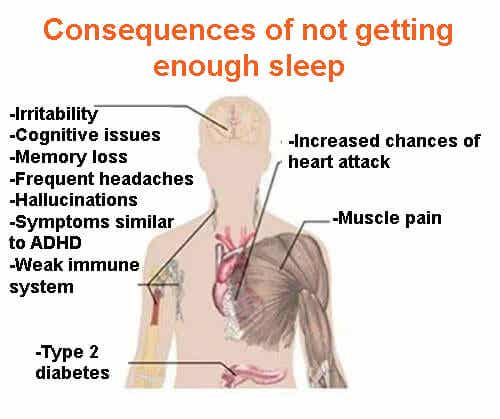 7 Serious Consequences of Not Getting Enough Sleep