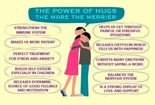 The Power of Hugs: Benefits to Your Health