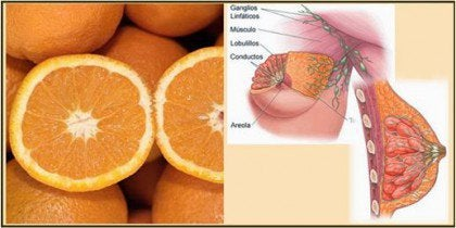 Oranges are one of the foods that resemble body parts