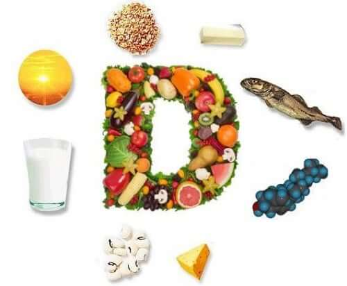 Sources of vitamin D.