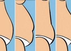Find Out What Your Belly Type Says about You