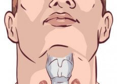 how to naturally activate an underactive thyroid