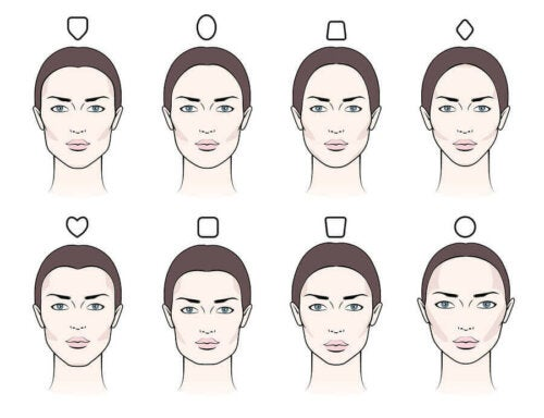 Different facial shapes.