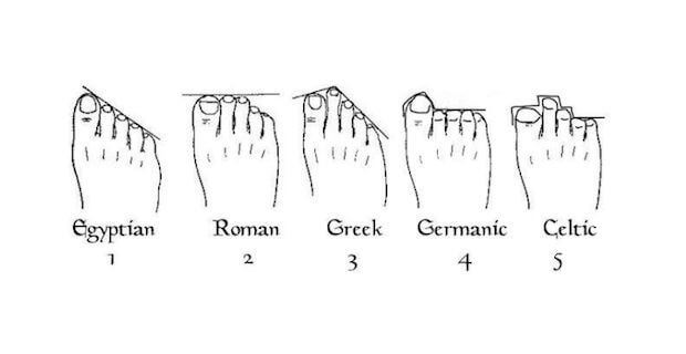 types-of-feet