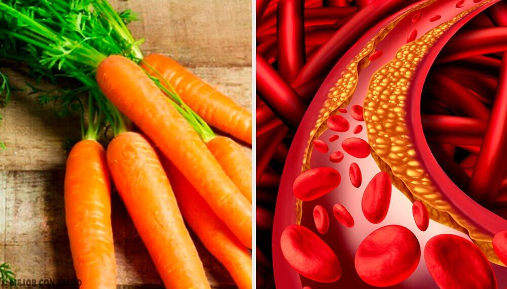 Natural and Simple Ways to Control Your Cholesterol