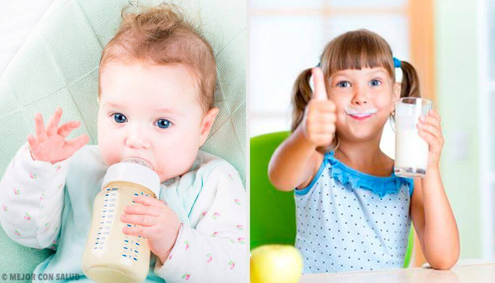 What is the Healthiest Milk for Children?