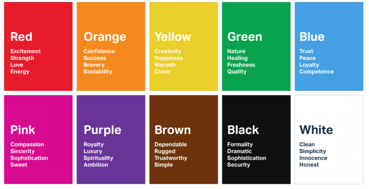 The psychology of colors.