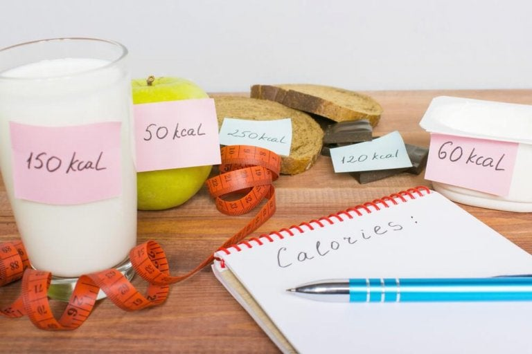 Discover How Many Calories You Should Eat Per Day