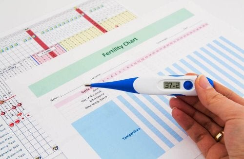 A fertility chart below a thermometer.