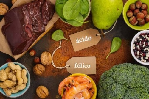 The sources of folic acid.