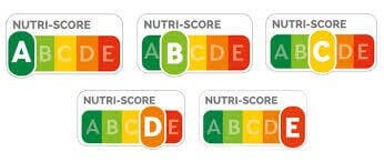 The NutriScore food labeling system.