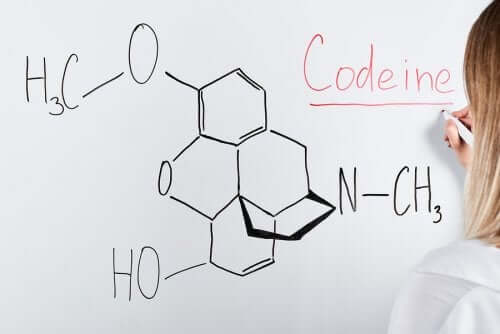 The Uses and Effects of Codeine